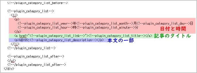 HTML編集画面の記述内容の構成