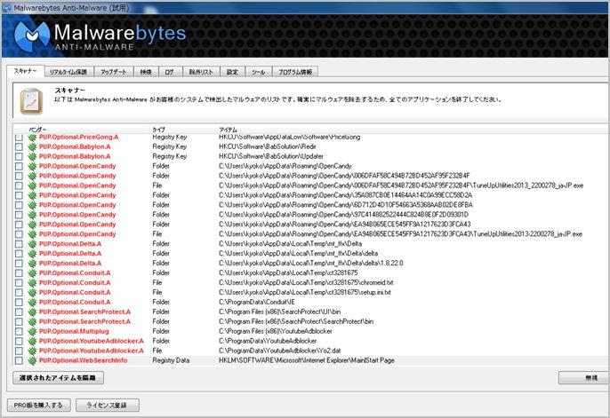 Malwarebytes Anti-Malwareのスキャンの結果