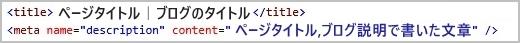 Seesaaブログのブログ説明部分のHTML