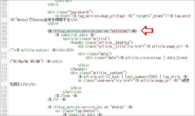 タグ一覧ページの記事部分のHTML