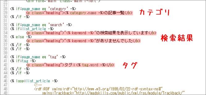 編集するHTMLの場所