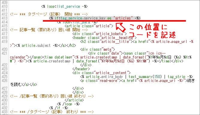 記事リストのコードを追加する位置