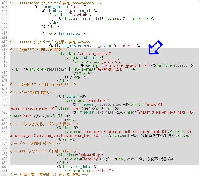 編集後のタグ一覧ページの記事リストのコード