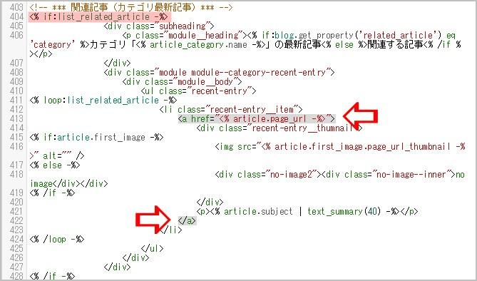 HTMLで編集する箇所
